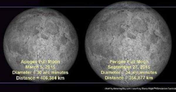 apogeu-luna-plina