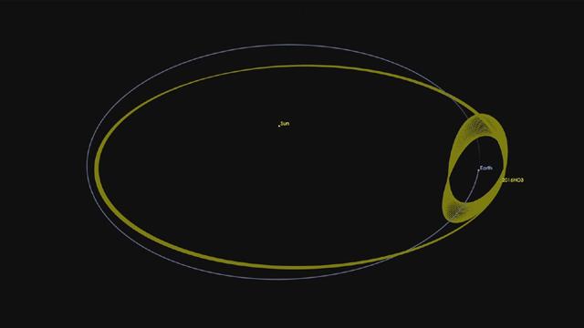 asteroid-Terra