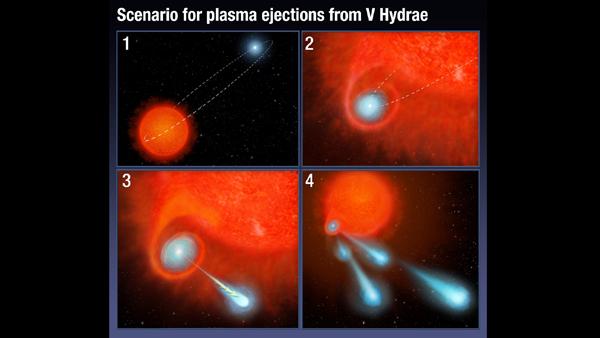 glouri-plasma-hubble