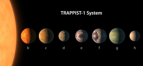 A fost descoperit un sistem solar cu 7 planete, dintre care 3 pot adăposti viaţă